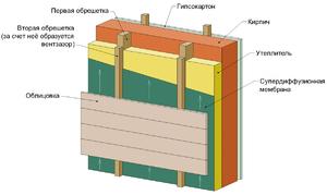 Материал пеноплекс