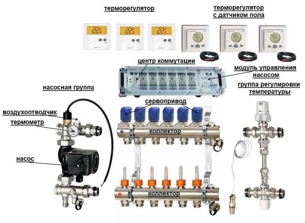 Смесительный узел теплого пола с возможностью автоматического поддержания температуры