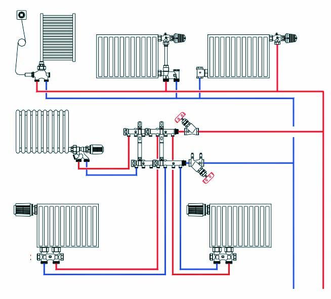 лучевая схема подключения радиаторов отопления