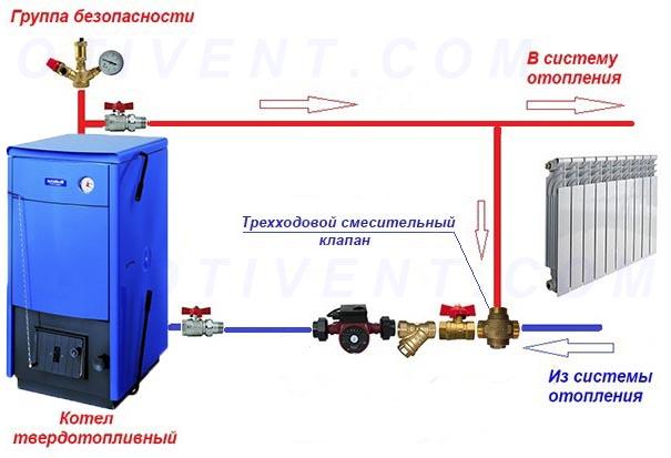 Каноническая схема подключения ТТ-котла