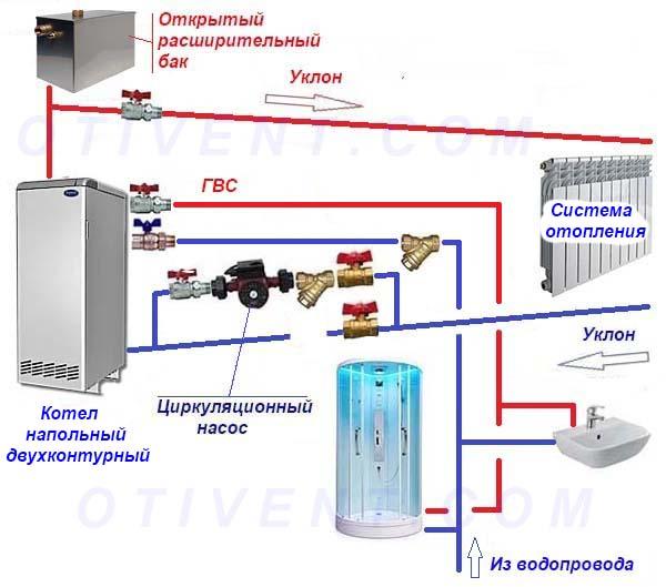 Агрегат на 2 контура в самотечной системе