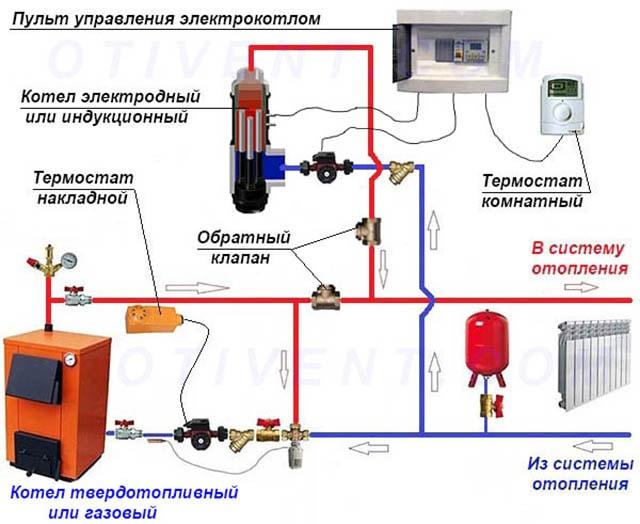 Обвязка теплогенератора с другим котлом