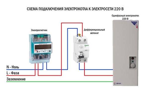 Запитка агрегата напряжением 220 вольт