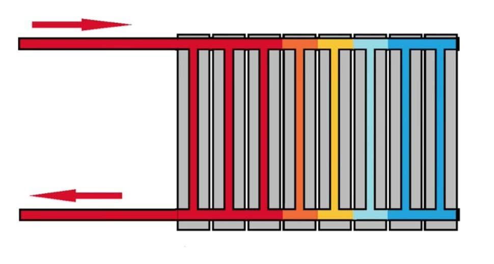 схема бокового подключения радиаторов отопления