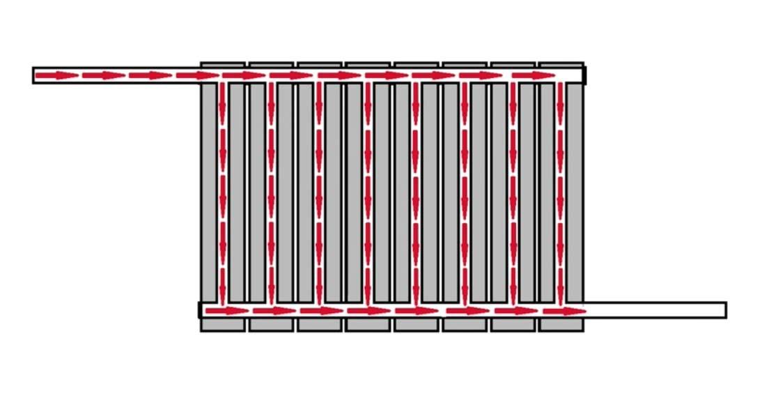 схема диагонального подключения радиаторов отопления