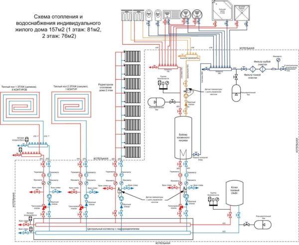 В системе отопления на несколько веток, обратный клапан ставят на обратном трубопроводе. Это не дает насосу
