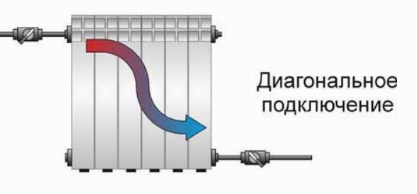 Диагональное подключение батареи