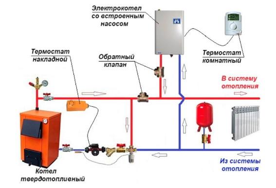 Клапана при подключении котлов