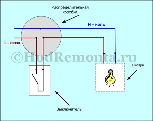 Прогноз от локализации атеросклеротической бляшки