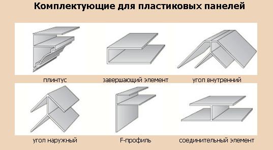 уголки стыковочные на пвх панели
