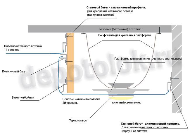 Стройдвор Ртищево - Строительные и отделочные