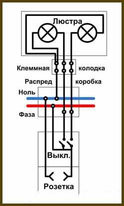 blok-viko-sxema-podkljuchenija-lustri-3x1