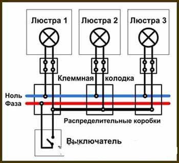 podkljuchenie-lustri-3x1