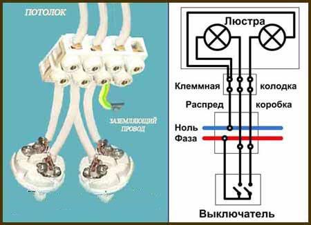 podkljuchenie-lustri-3x3