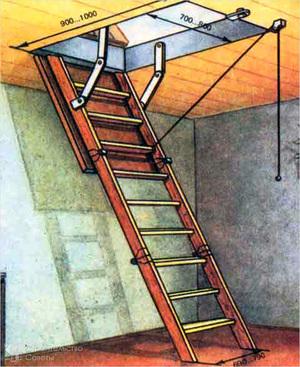 Размеры раскладной лестницы на чердак