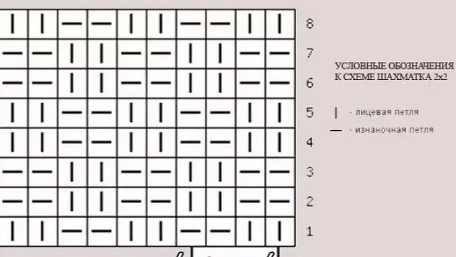 Схема вязания шахматкой