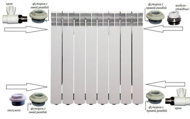 пробка радиатора отопления