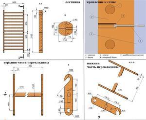 Начальный этап изготовления шведской стенки своими руками