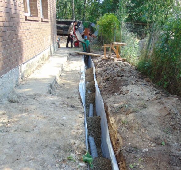 Воотводные канавы от фундамента с дренажной трубой