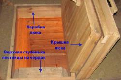 Чердачная лестница с люком своими руками чертежи