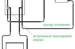 Схема обвязки газового котла