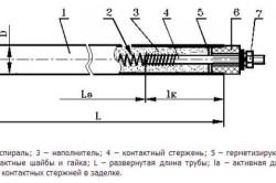 Схема устройства ТЭНа