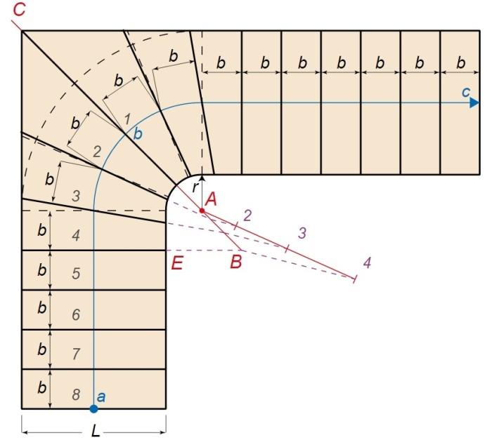 Метод пропорций 2