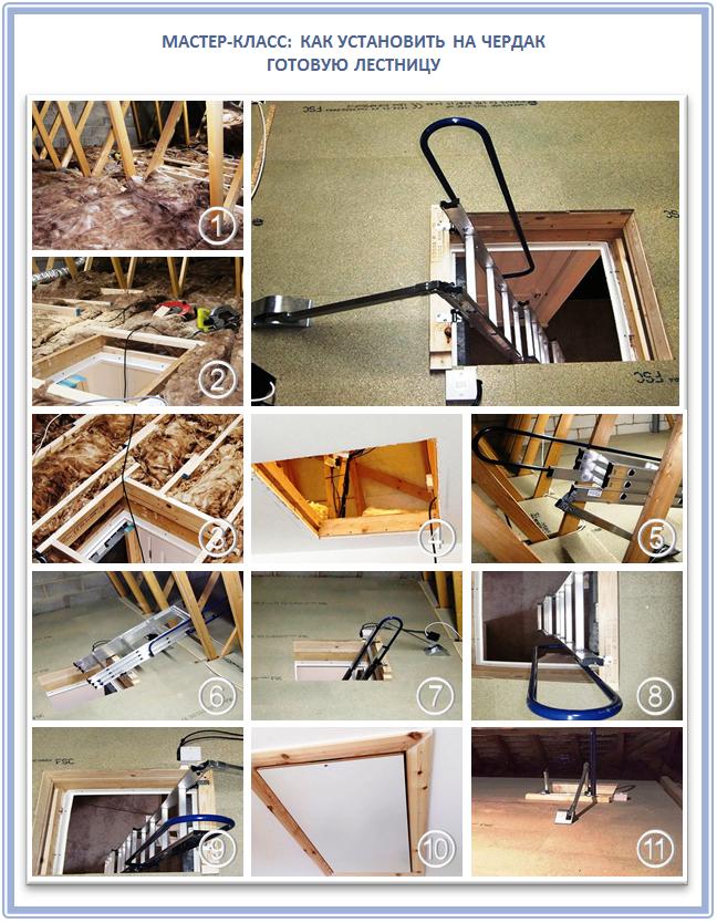 Как установить лестницу с люком на утепленный чердак