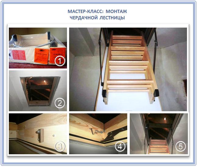 Какое нужно крепление для чердачного люка с лестницей?