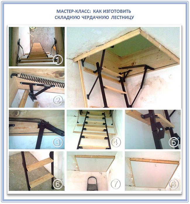Чердачная лестница с пружинным механизмом