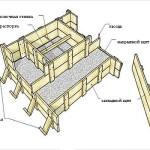 Схема опалубки для бетонного крыльца