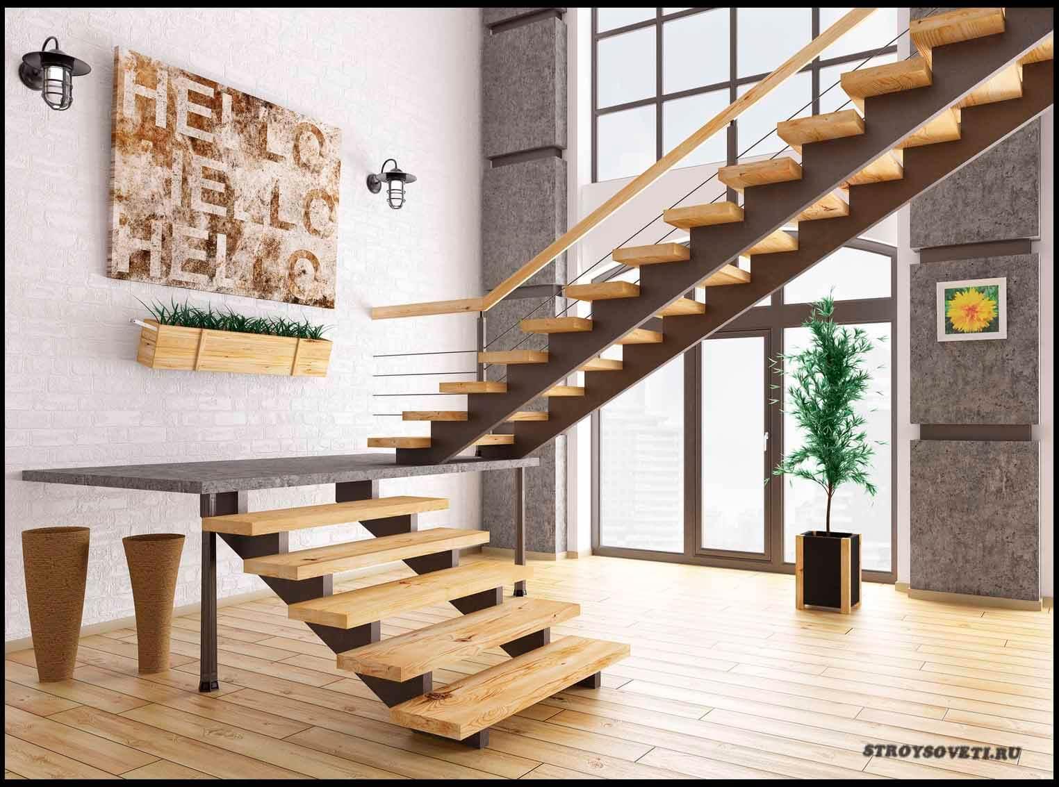 комфортный угол наклона лестницы