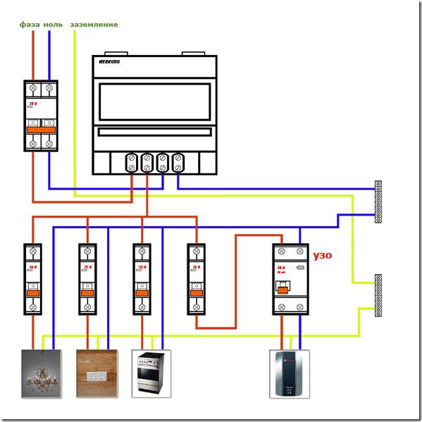 подключение бойлера напрямую к электрощитку без розетки