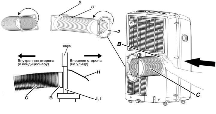 куда и как вывести гофрорукав с теплым воздухом от кондиционера