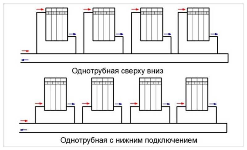народе отопительная система ленинградка картинки сложно выразить насколько