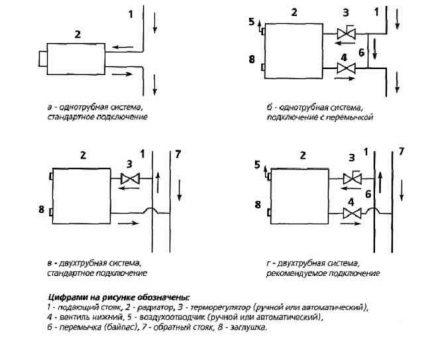Схемы установки термостата