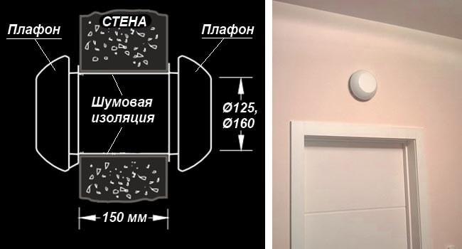 Элемент приточно-вытяжной вентиляции над дверью