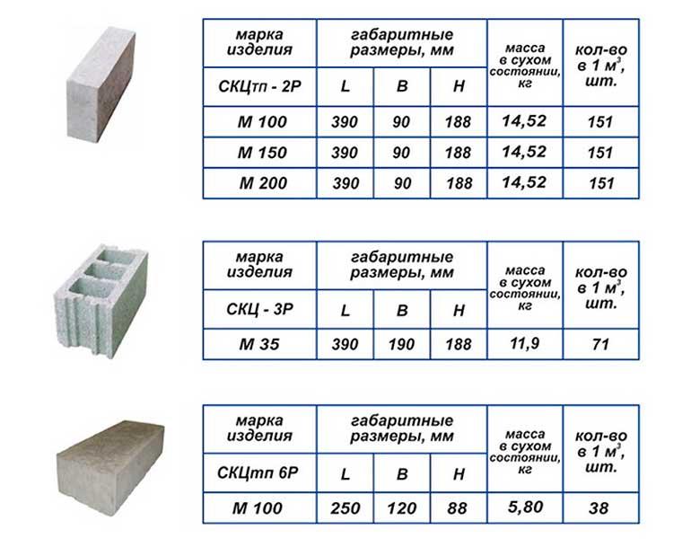 fundamentno-stenovye-bloki-iz-keramzitobetona