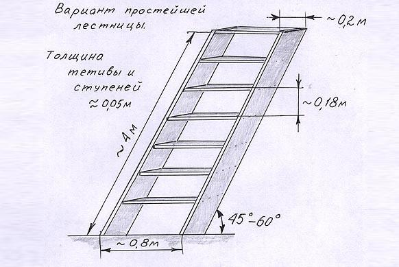 Эскиз лестницы на тетивах