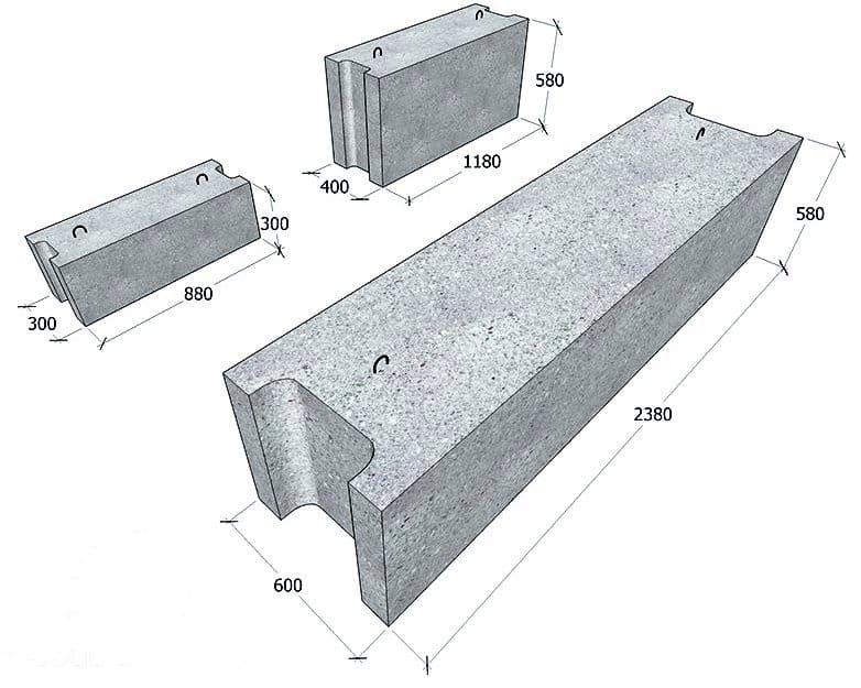 размеры блоков ширина высота длина