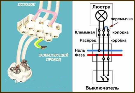 podkljuchenie-lustri-3x2