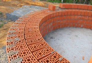 Преимущества и минусы кирпичных стен