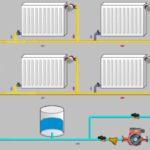 Как в частном доме сделать отопление своими руками