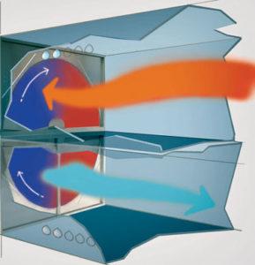 Рекуперация тепла: полезная информация