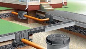 Необходимое оборудование и комплектующие для установки системы дренажа