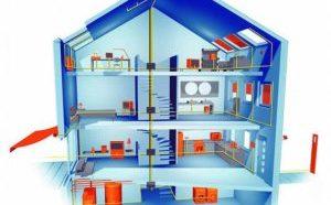 Smart House: Система умный дом и всё что нужно в нём