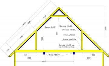 Как рассчитать высоту крыши (конька) для двухскатного и вальмового (четырехскатного) типа кровли по отношению к ширине дома