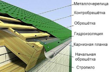 Обрешетка под металлочерепицу Монтеррей, в том числе схема и монтаж, а также как правильно рассчитать количество материала