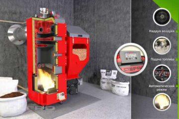 Автоматические угольные котлы, как правильно выбрать автоматический котел