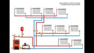 Система отопления Тихельмана: схема подключения, плюсы и минусы, монтаж